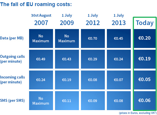 EU-Data