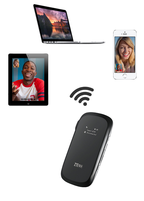 A MiFi can connect with smartphones, tablets and laptops